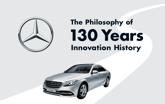 The Philosophy of 130 Years Innovation History