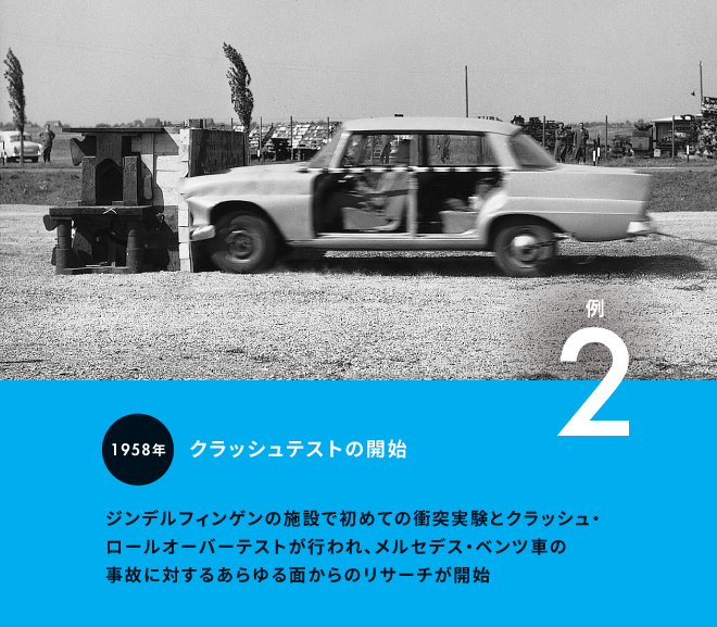 例2:1958年クラッシュテストの開始。ジンデルフィンゲンの施設で初めての衝突実験とクラッシュ・ロールオーバーテストが行われ、メルセデス・ベンツ車の事故に対するあらゆる面からのリサーチが開始