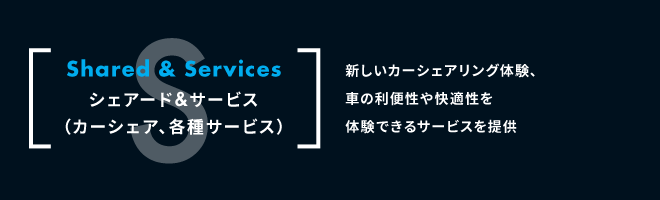 S:Shared & Servicesシェアード&サービス(カーシェア、各種サービス)。新しいカーシェアリング体験、車の利便性や快適性を体験できるサービスを提供