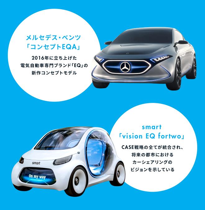 メルセデス・ベンツ「コンセプトEQA」2016年に立ち上げた電気自動車専門ブランド「EQ」の新作コンセプトモデル。smart「vision EQ fortwo」CASE戦略の全てが統合され、将来の都市におけるカーシェアリングのビジョンを示している